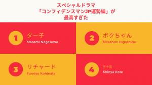 スペシャルドラマ「コンフィデンスマンJP運勢編」が最高すぎた